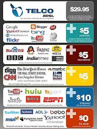 This is what a future internet ad may look like without net neutrality.