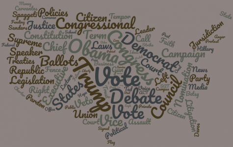 The political spectrum is swarming with various politically charged words.  Word Cloud by Emanuel Negrete and Alex Cervantes